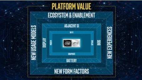Almuerzo virtual Data Memory e Intel | 2° edición